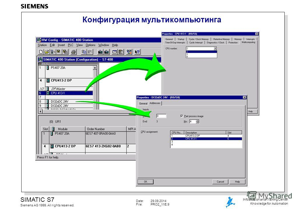 Date:29.09.2014 File:PRO2_11E.9 SIMATIC S7 Siemens AG 1999. All rights reserved. Information and Training Center Knowledge for Automation Конфигурация мультикомпьютинга