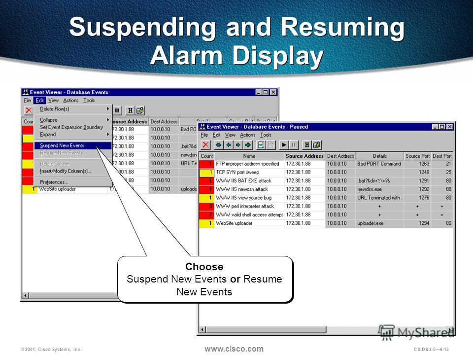 © 2001, Cisco Systems, Inc. www.cisco.com CSIDS 2.06-13 Suspending and Resuming Alarm Display Choose Suspend New Events or Resume New Events