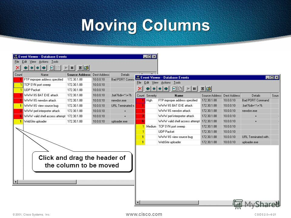 © 2001, Cisco Systems, Inc. www.cisco.com CSIDS 2.06-21 Moving Columns Click and drag the header of the column to be moved