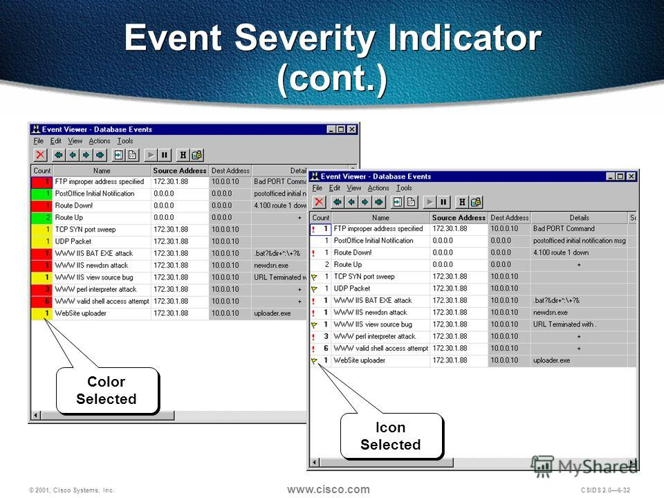 © 2001, Cisco Systems, Inc. www.cisco.com CSIDS 2.06-32 Event Severity Indicator (cont.) Color Selected Color Selected Icon Selected Icon Selected