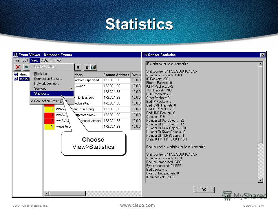 © 2001, Cisco Systems, Inc. www.cisco.com CSIDS 2.06-40 Statistics Choose View>Statistics