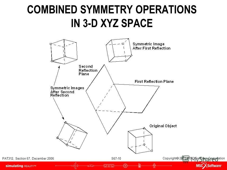 PAT312, Section 67, December 2006 S67-10 Copyright 2007 MSC.Software Corporation COMBINED SYMMETRY OPERATIONS IN 3-D XYZ SPACE