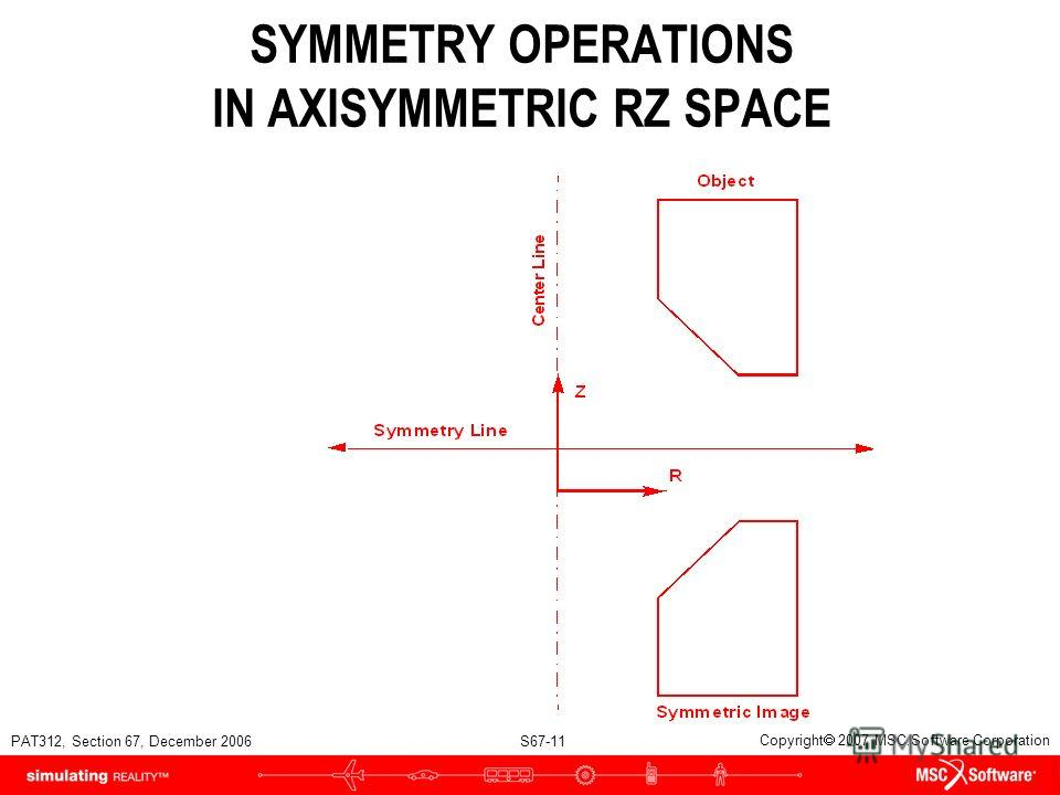 PAT312, Section 67, December 2006 S67-11 Copyright 2007 MSC.Software Corporation SYMMETRY OPERATIONS IN AXISYMMETRIC RZ SPACE