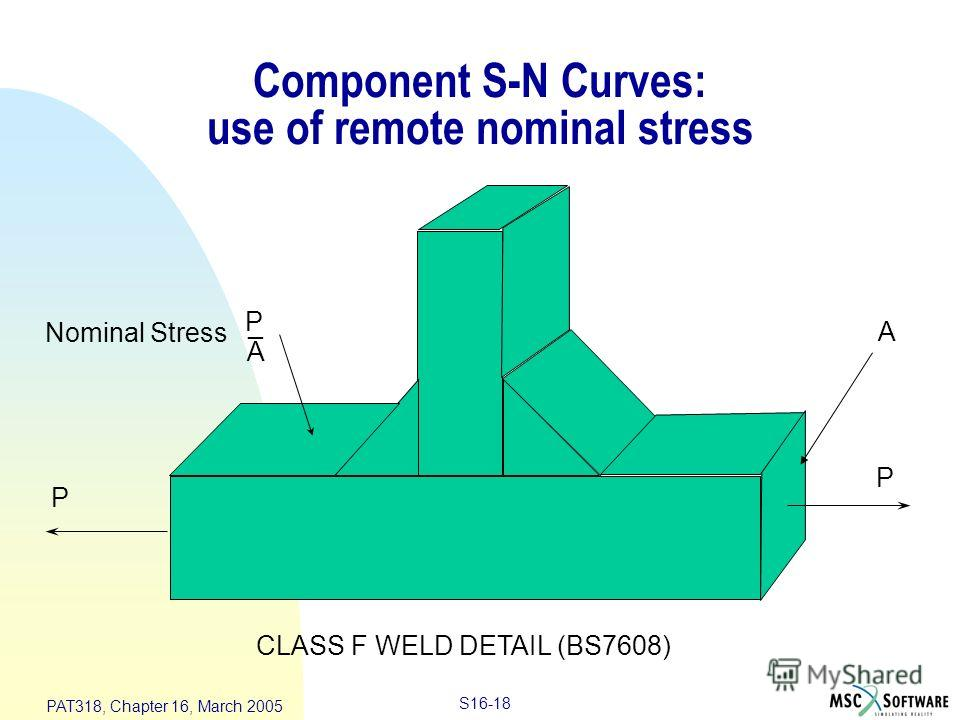 S16-18 PAT318, Chapter 16, March 2005 Component S-N Curves: use of remote nominal stress P P Nominal Stress P _ A A CLASS F WELD DETAIL (BS7608)