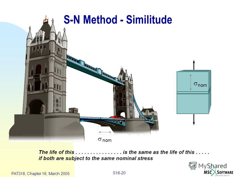 S16-20 PAT318, Chapter 16, March 2005 S-N Method - Similitude The life of this................ is the same as the life of this..... if both are subject to the same nominal stress nom nom