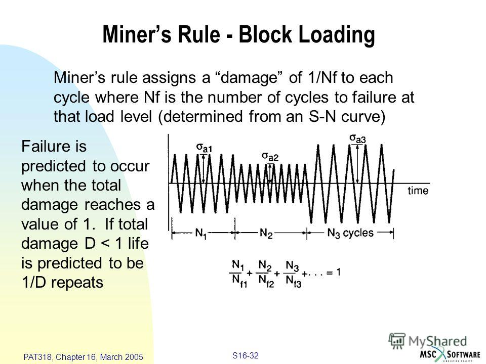 S16-32 PAT318, Chapter 16, March 2005 Miners Rule - Block Loading Miners rule assigns a damage of 1/Nf to each cycle where Nf is the number of cycles to failure at that load level (determined from an S-N curve) Failure is predicted to occur when the