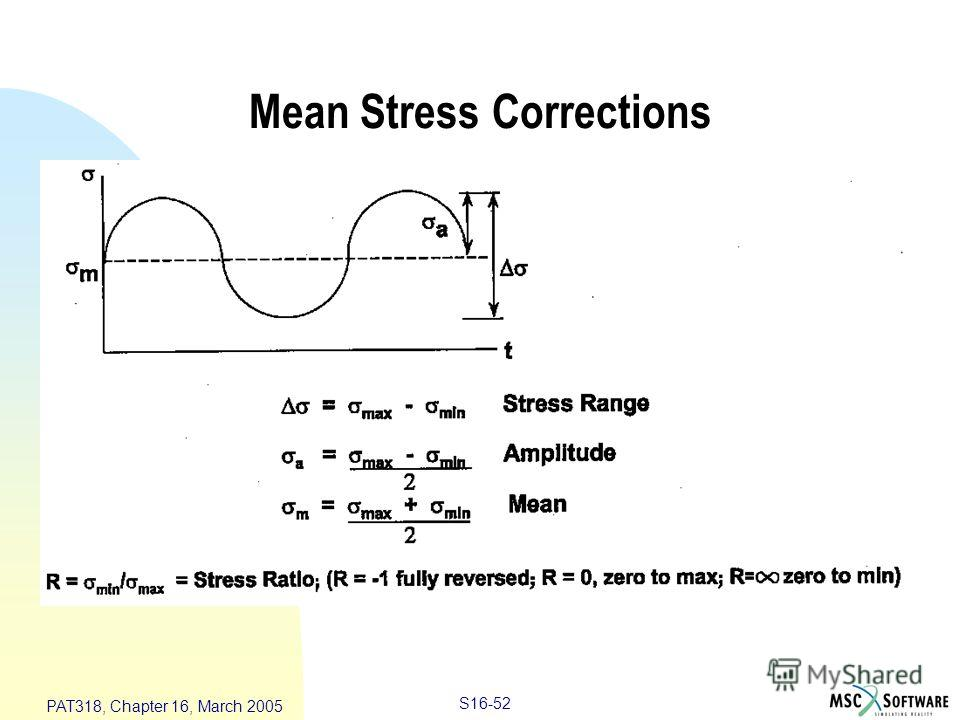 S16-52 PAT318, Chapter 16, March 2005 Mean Stress Corrections