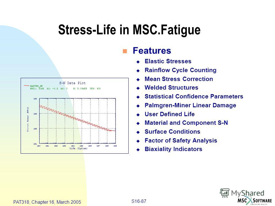 S16-87 PAT318, Chapter 16, March 2005 Stress-Life in MSC.Fatigue n Features u Elastic Stresses u Rainflow Cycle Counting u Mean Stress Correction u Welded Structures u Statistical Confidence Parameters u Palmgren-Miner Linear Damage u User Defined Li