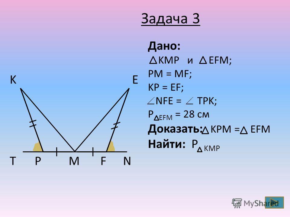 TPMFN EK Дано: KMP и EFM; PM = MF; KP = EF; NFE = TPK; P EFM = 28 см Доказать: KPM = EFM Найти: P KMP Задача 3
