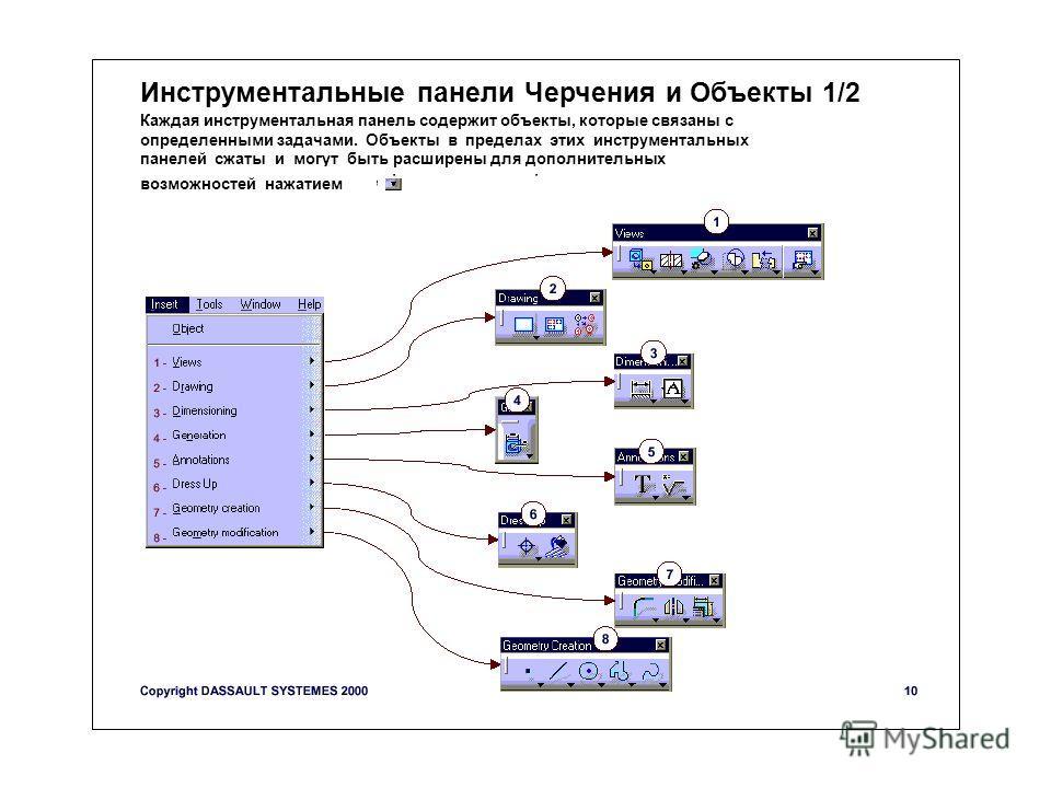 Инструментальные панели Черчения и Объекты 1/2 Каждая инструментальная панель содержит объекты, которые связаны с определенными задачами. Объекты в пределах этих инструментальных панелей сжаты и могут быть расширены для дополнительных возможностей на