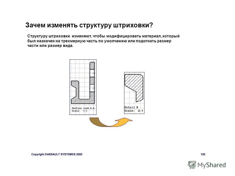 Зачем изменять структуру штриховки? Структуру штриховки изменяют, чтобы модифицировать материал, который был назначен на трехмерную часть по умолчанию или подогнать размер части или размер вида.