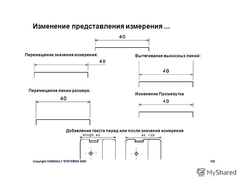 Изменение представления измерения... Перемещение значения измерения: Вытягивание выносных линий: Перемещение линии размера: Изменение Промежутка Добавление текста перед или после значения измерения