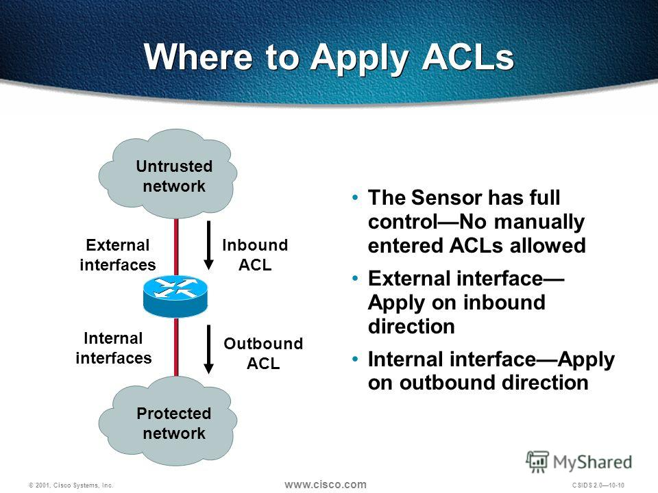 © 2001, Cisco Systems, Inc. www.cisco.com CSIDS 2.0 10-10 External interfaces Internal interfaces Untrusted network Outbound ACL Inbound ACL Where to Apply ACLs The Sensor has full controlNo manually entered ACLs allowed External interface Apply on i