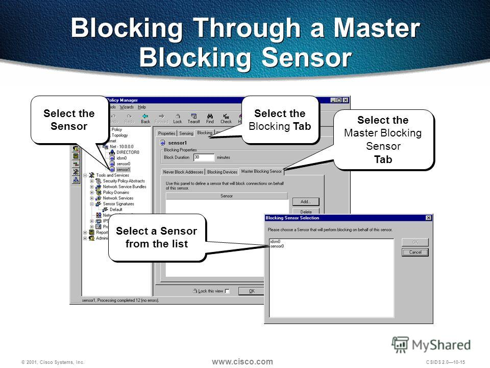 © 2001, Cisco Systems, Inc. www.cisco.com CSIDS 2.0 10-15 Blocking Through a Master Blocking Sensor Select a Sensor from the list Select the Master Blocking Sensor Tab Select the Master Blocking Sensor Tab Select the Blocking Tab Select the Sensor