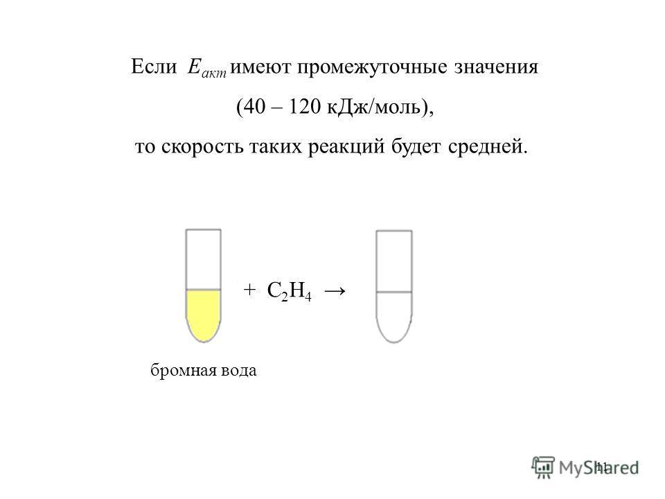 11 Если Е акт имеют промежуточные значения (40 – 120 к Дж/моль), то скорость таких реакций будет средней. бромная вода + С 2 Н 4