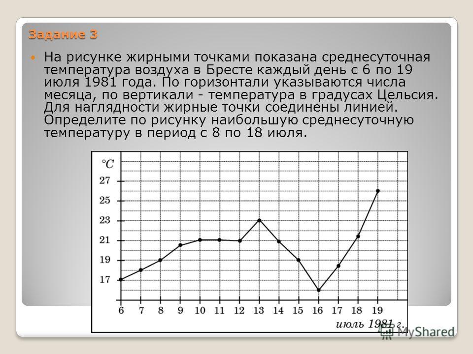 На рисунке жирными точками показана среднесуточная температура воздуха в Бресте каждый день с 6 по 19 июля 1981 года. По горизонтали указываются числа месяца, по вертикали - температура в градусах Цельсия. Для наглядности жирные точки соединены линие