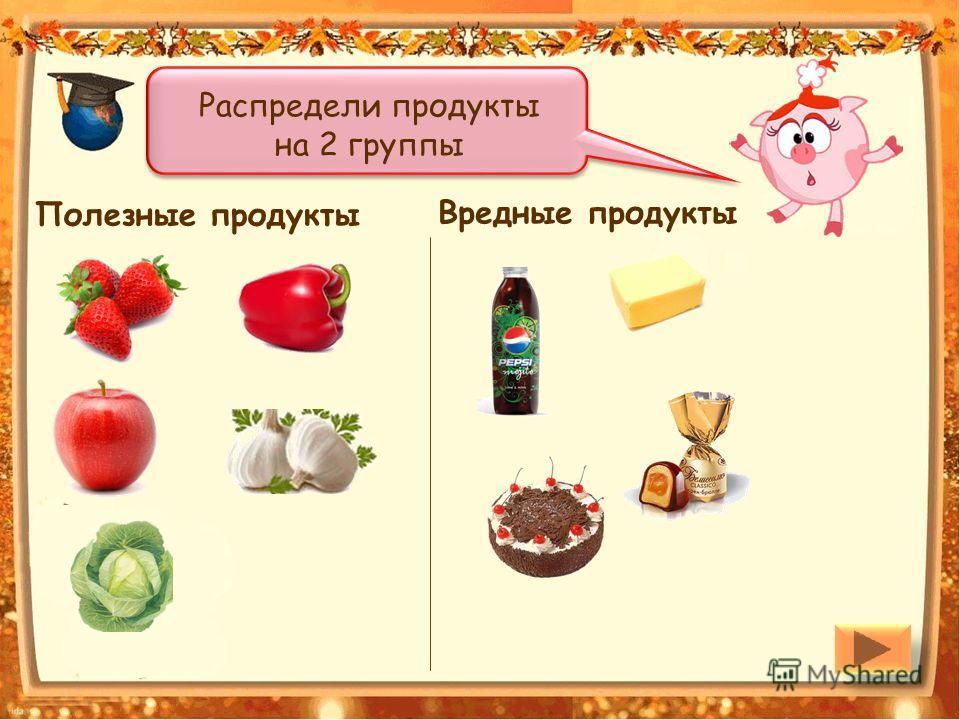Распредели продукты на 2 группы Полезные продукты Вредные продукты Проверка