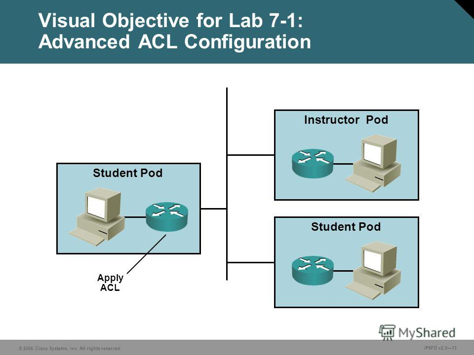 © 2006 Cisco Systems, Inc. All rights reserved. IP6FD v2.013 Visual Objective for Lab 7-1: Advanced ACL Configuration Apply ACL Instructor Pod Student Pod