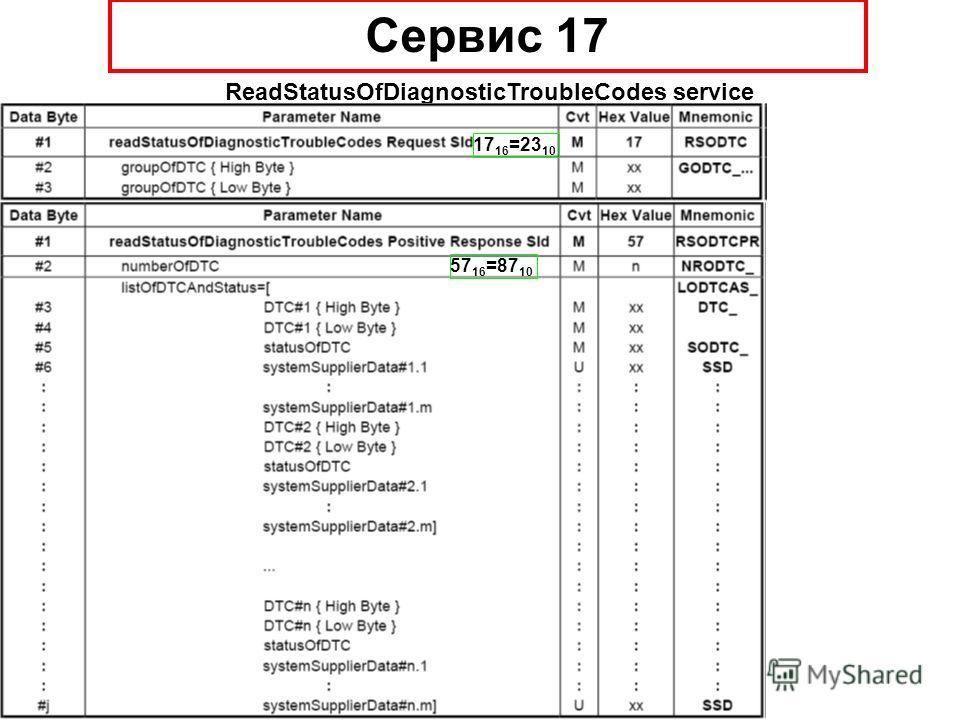 Cервис 17 ReadStatusOfDiagnosticTroubleCodes service 17 16 =23 10 57 16 =87 10