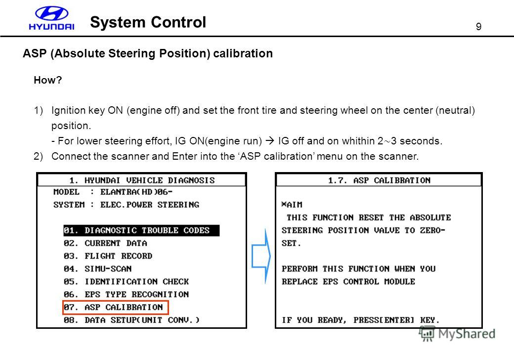 9 ASP (Absolute Steering Position) calibration System Control How? 1)Ignition key ON (engine off) and set the front tire and steering wheel on the center (neutral) position. - For lower steering effort, IG ON(engine run) IG off and on whithin 2 3 sec