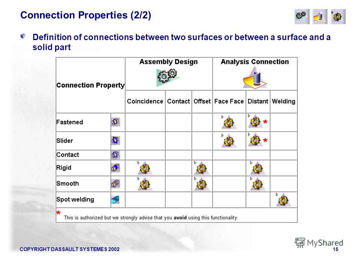 COPYRIGHT DASSAULT SYSTEMES 200215 Connection Properties (2/2) Definition of connections between two surfaces or between a surface and a solid part