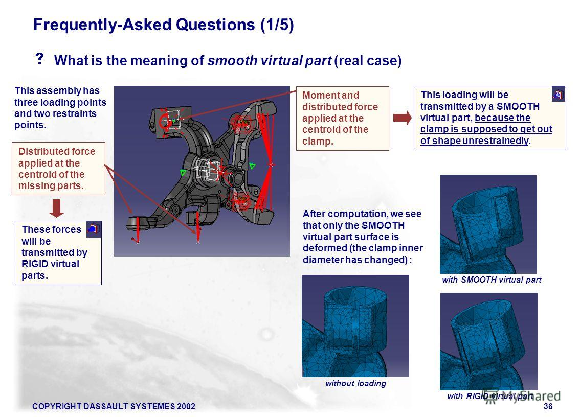COPYRIGHT DASSAULT SYSTEMES 200236 What is the meaning of smooth virtual part (real case) Distributed force applied at the centroid of the missing parts. This assembly has three loading points and two restraints points. After computation, we see that