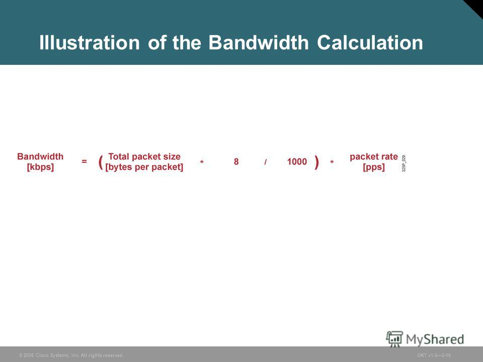 © 2006 Cisco Systems, Inc. All rights reserved.ONT v1.02-16 Illustration of the Bandwidth Calculation