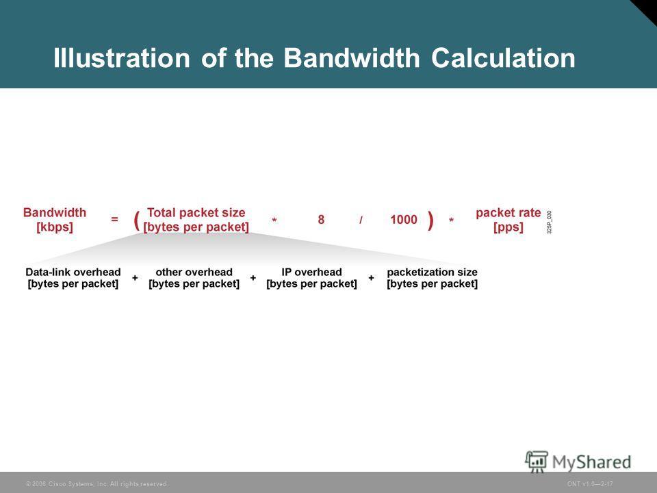 © 2006 Cisco Systems, Inc. All rights reserved.ONT v1.02-17 Illustration of the Bandwidth Calculation