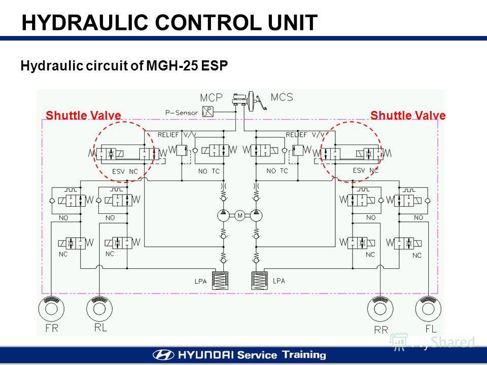 Hydraulic circuit of MGH-25 ESP HYDRAULIC CONTROL UNIT Shuttle Valve