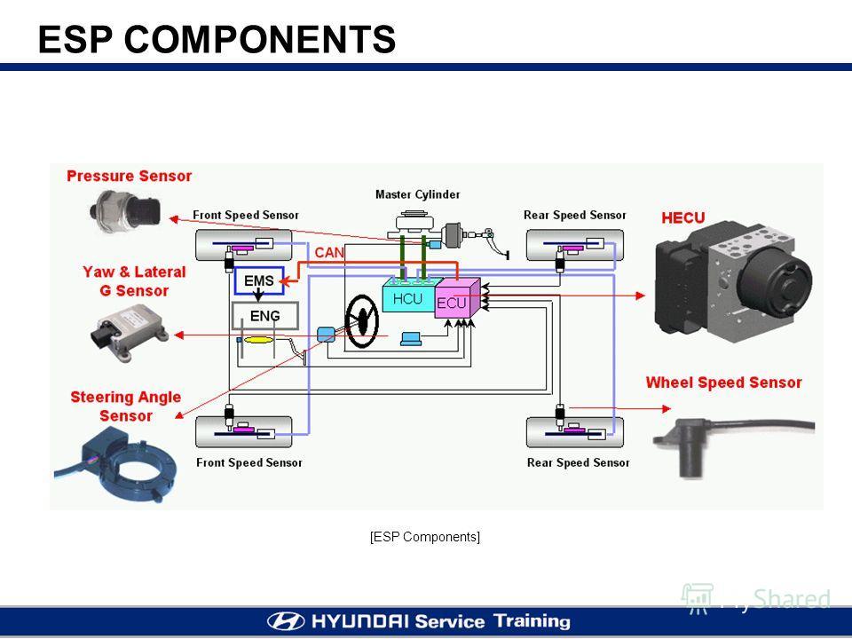 ESP COMPONENTS [ESP Components]