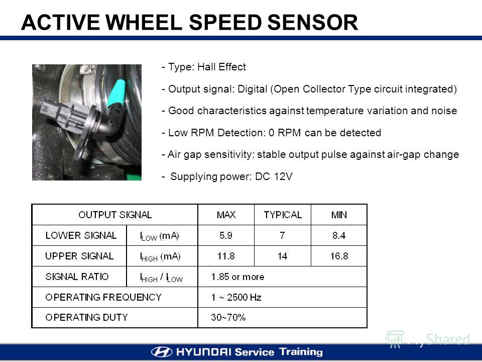 ACTIVE WHEEL SPEED SENSOR - Type: Hall Effect - Output signal: Digital (Open Collector Type circuit integrated) - Good characteristics against temperature variation and noise - Low RPM Detection: 0 RPM can be detected - Air gap sensitivity: stable ou