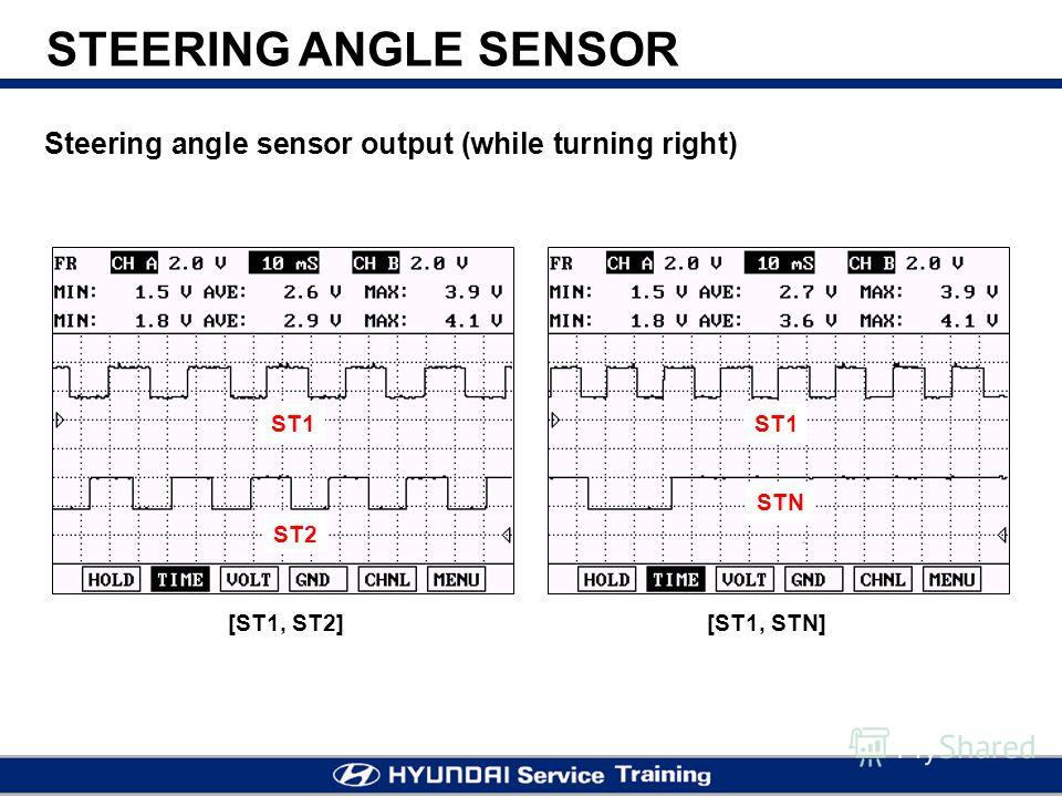 Steering angle sensor output (while turning right) [ST1, ST2][ST1, STN] ST1 ST2 ST1 STN STEERING ANGLE SENSOR
