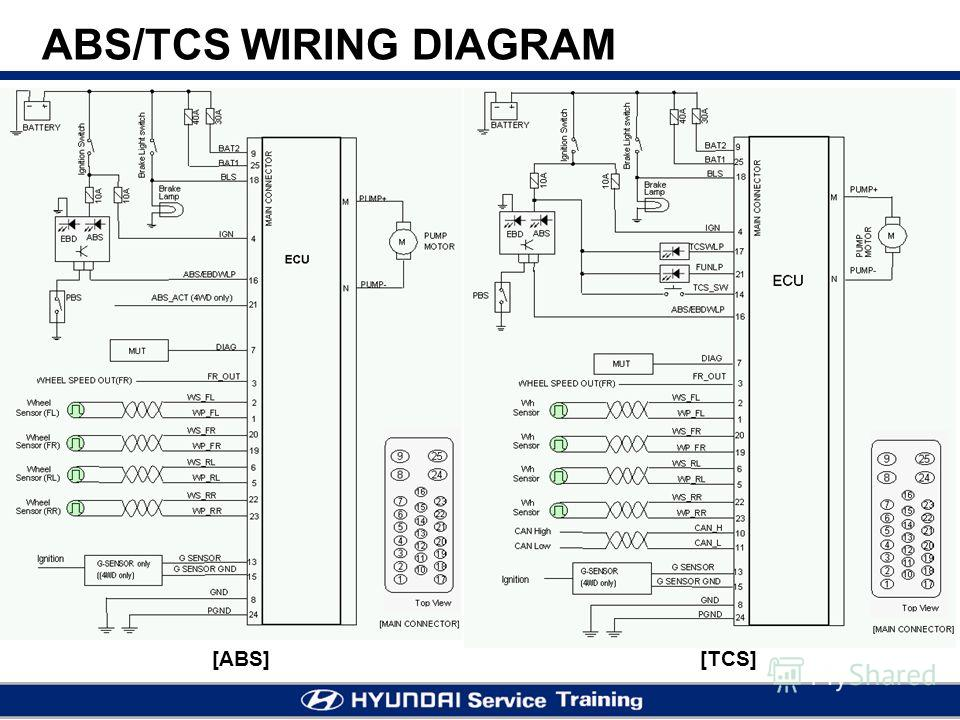 ABS/TCS WIRING DIAGRAM [ABS][TCS]