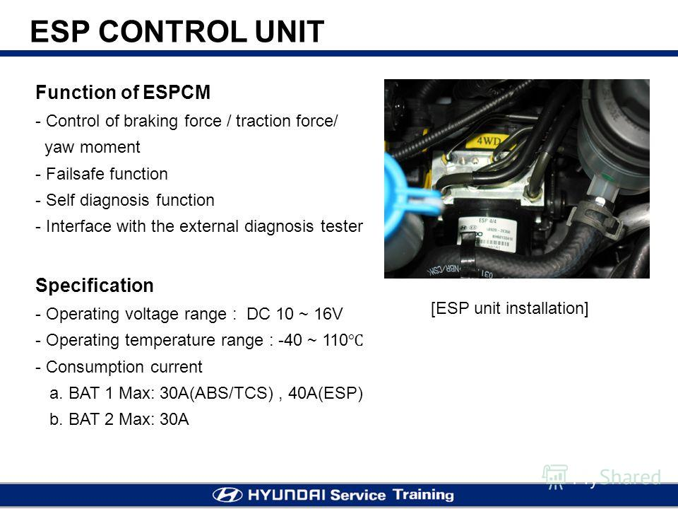 ESP CONTROL UNIT [ESP unit installation] Function of ESPCM - - Control of braking force / traction force/ yaw moment - - Failsafe function - - Self diagnosis function - - Interface with the external diagnosis tester Specification - - Operating voltag