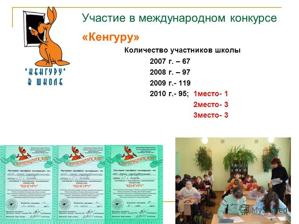 Участие в международном конкурсе «Кенгуру» Количество участников школы 2007 г. – 67 2008 г. – 97 2009 г.- 119 2010 г.- 95; 1 место- 1 2 место- 3 3 место- 3