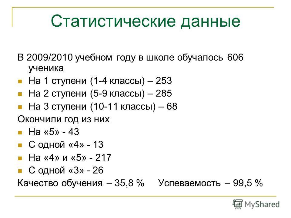 Статистические данные В 2009/2010 учебном году в школе обучалось 606 ученика На 1 ступени (1-4 классы) – 253 На 2 ступени (5-9 классы) – 285 На 3 ступени (10-11 классы) – 68 Окончили год из них На «5» - 43 С одной «4» - 13 На «4» и «5» - 217 С одной