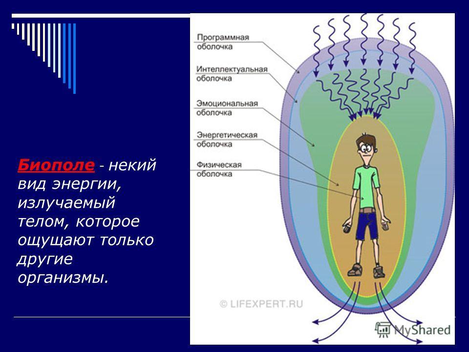 Биополе - некий вид энергии, излучаемый телом, которое ощущают только другие организмы.