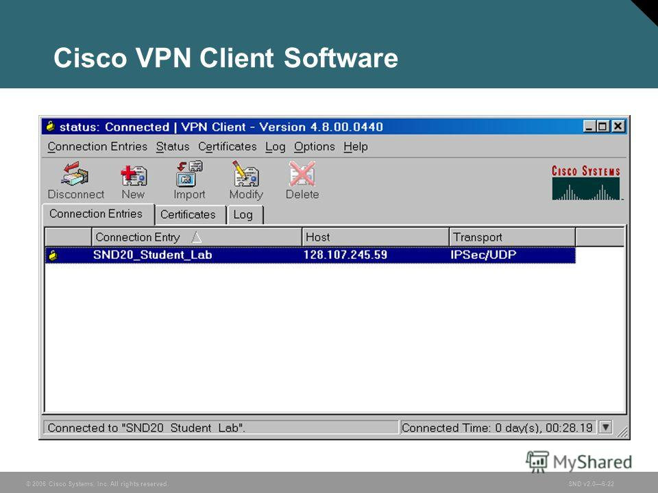 © 2006 Cisco Systems, Inc. All rights reserved.SND v2.06-22 Cisco VPN Client Software