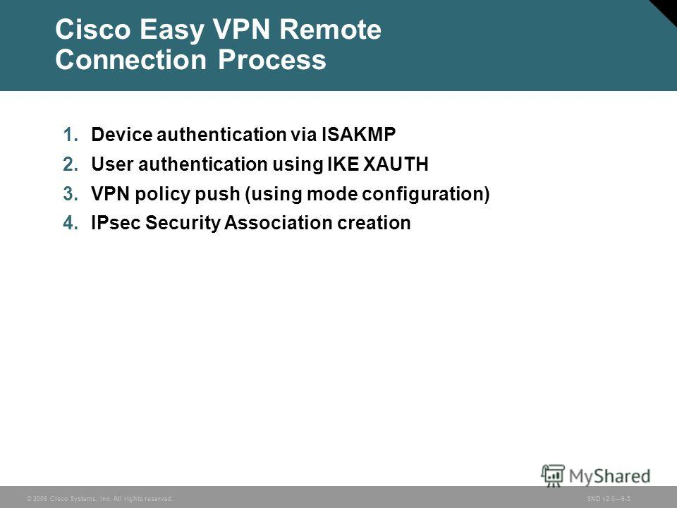 © 2006 Cisco Systems, Inc. All rights reserved.SND v2.06-5 Cisco Easy VPN Remote Connection Process 1. Device authentication via ISAKMP 2. User authentication using IKE XAUTH 3. VPN policy push (using mode configuration) 4. IPsec Security Association