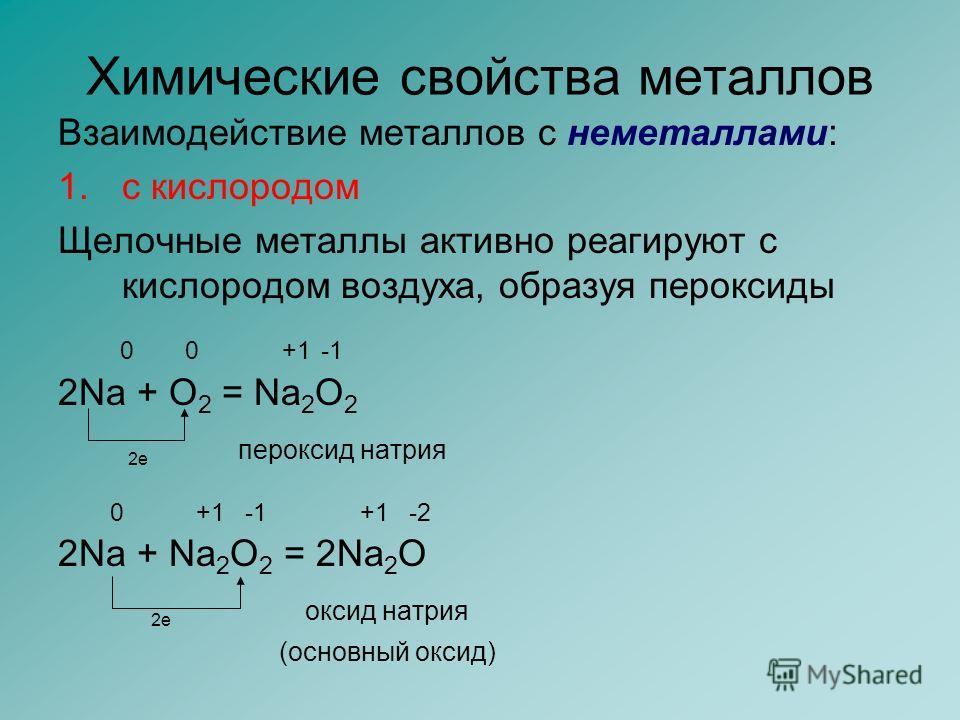 Химические свойства металлов Взаимодействие металлов с неметаллами: 1. с кислородом Щелочные металлы активно реагируют с кислородом воздуха, образуя пероксиды 0 0 +1 -1 2Na + O 2 = Na 2 O 2 2 е пероксид натрия 0 +1 -1 +1 -2 2Na + Na 2 O 2 = 2Na 2 O 2