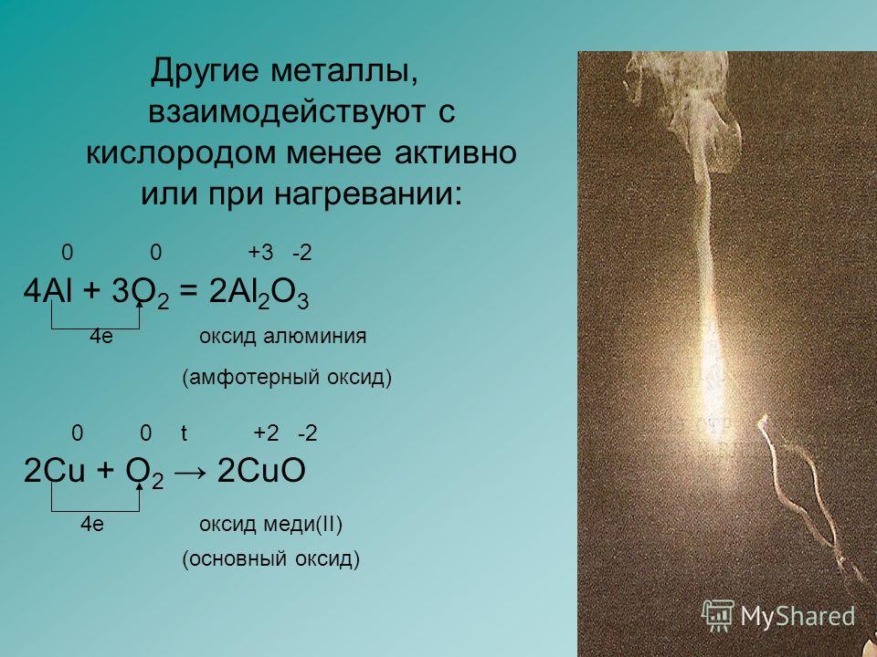 Другие металлы, взаимодействуют с кислородом менее активно или при нагревании: 0 0 +3 -2 4Al + 3O 2 = 2Al 2 O 3 4 е оксид алюминия (амфотерный оксид) 0 0 t +2 -2 2Cu + O 2 2CuO 4 е оксид меди(II) (основный оксид)