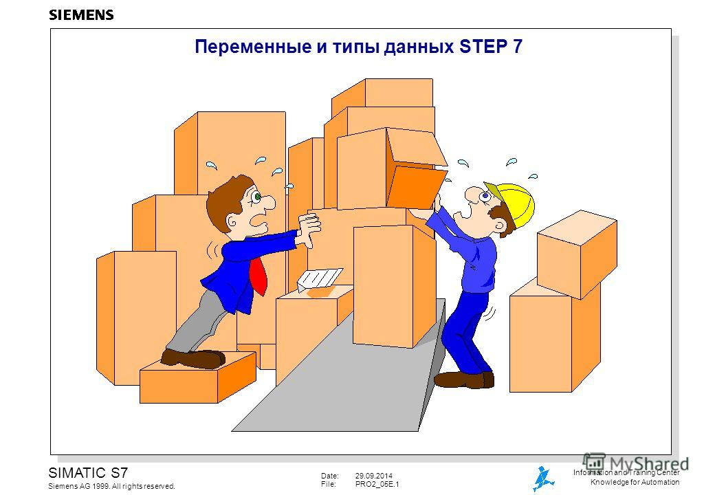 Date:29.09.2014 File:PRO2_05E.1 SIMATIC S7 Siemens AG 1999. All rights reserved. Information and Training Center Knowledge for Automation Переменные и типы данных STEP 7