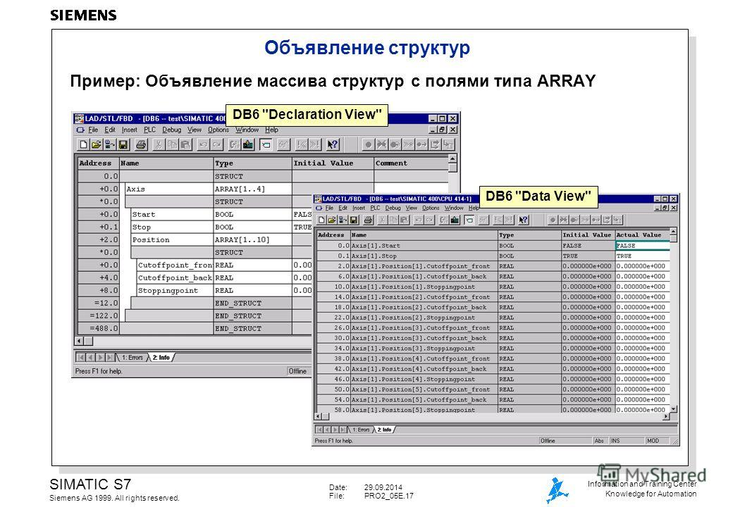Date:29.09.2014 File:PRO2_05E.17 SIMATIC S7 Siemens AG 1999. All rights reserved. Information and Training Center Knowledge for Automation Объявление структур Пример: Объявление массива структур с полями типа ARRAY DB6