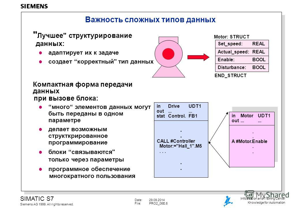 Date:29.09.2014 File:PRO2_05E.6 SIMATIC S7 Siemens AG 1999. All rights reserved. Information and Training Center Knowledge for Automation Важность сложных типов данных Set_speed:REAL Actual_speed:REAL Enable: BOOL Disturbance: BOOL Motor: STRUCT END_