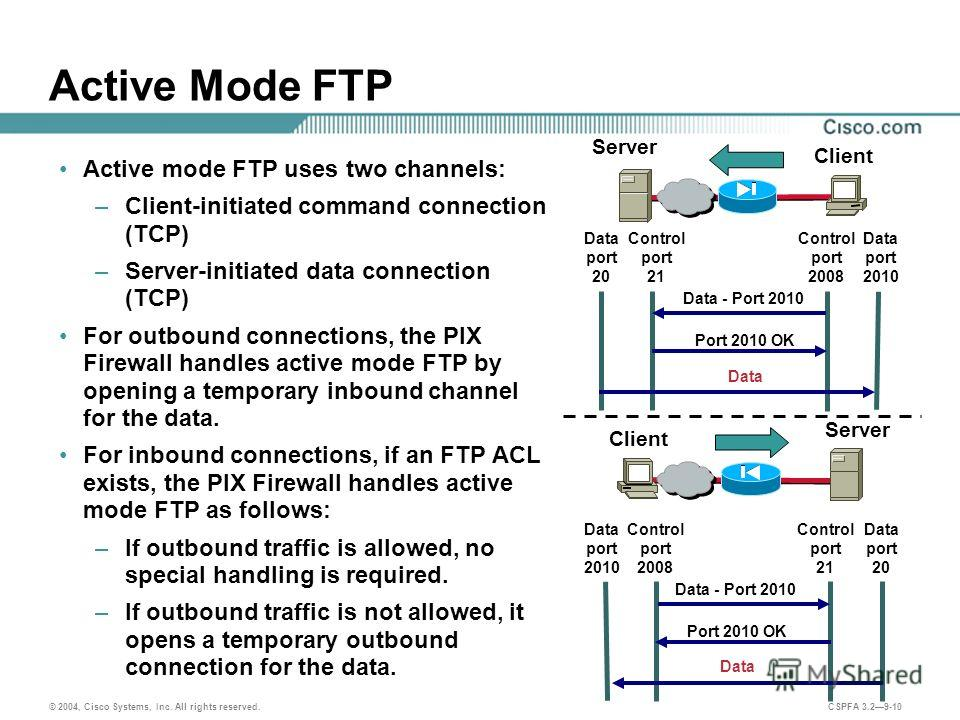 © 2004, Cisco Systems, Inc. All rights reserved. CSPFA 3.29-10 Active Mode FTP Active mode FTP uses two channels: –Client-initiated command connection (TCP) –Server-initiated data connection (TCP) For outbound connections, the PIX Firewall handles ac