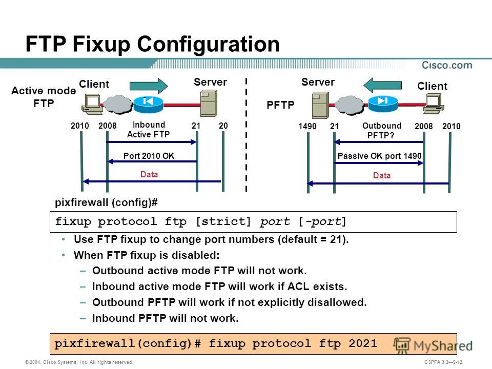 © 2004, Cisco Systems, Inc. All rights reserved. CSPFA 3.29-12 FTP Fixup Configuration Use FTP fixup to change port numbers (default = 21). When FTP fixup is disabled: –Outbound active mode FTP will not work. –Inbound active mode FTP will work if ACL