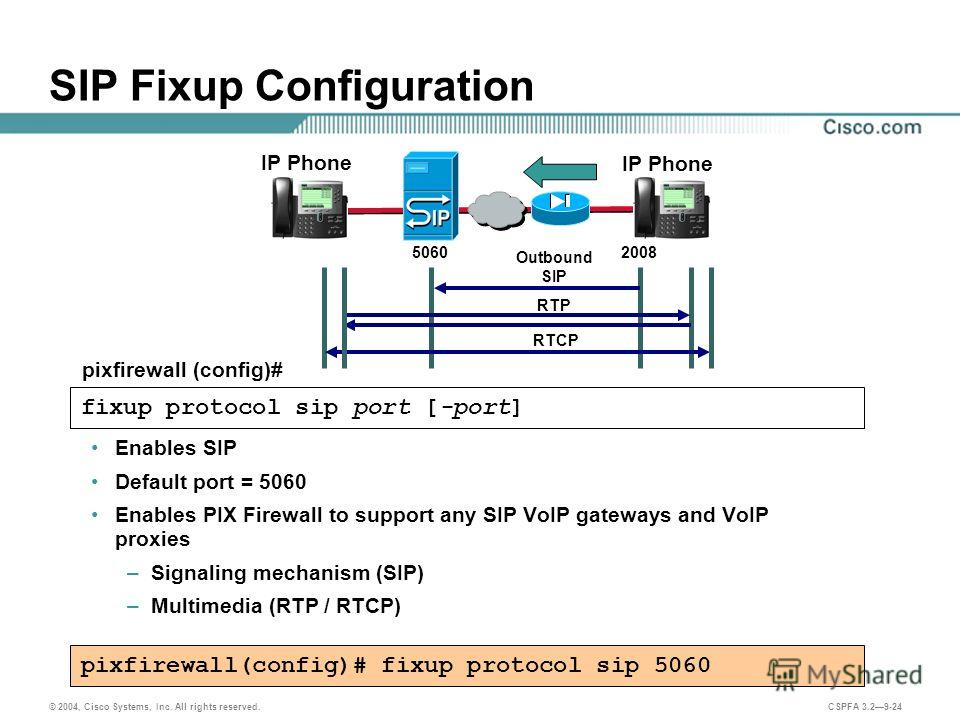 © 2004, Cisco Systems, Inc. All rights reserved. CSPFA 3.29-24 SIP Fixup Configuration Enables SIP Default port = 5060 Enables PIX Firewall to support any SIP VoIP gateways and VoIP proxies –Signaling mechanism (SIP) –Multimedia (RTP / RTCP) fixup pr