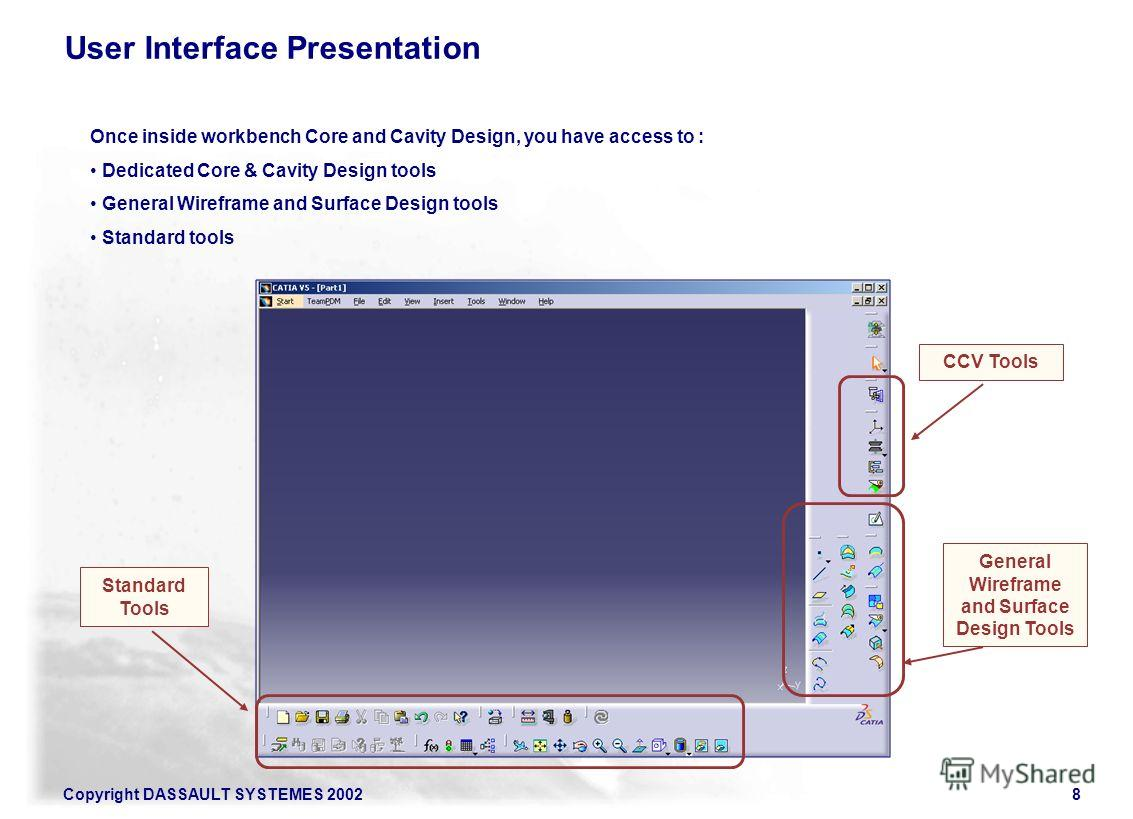 Copyright DASSAULT SYSTEMES 20028 User Interface Presentation CCV Tools Standard Tools Once inside workbench Core and Cavity Design, you have access to : Dedicated Core & Cavity Design tools General Wireframe and Surface Design tools Standard tools G