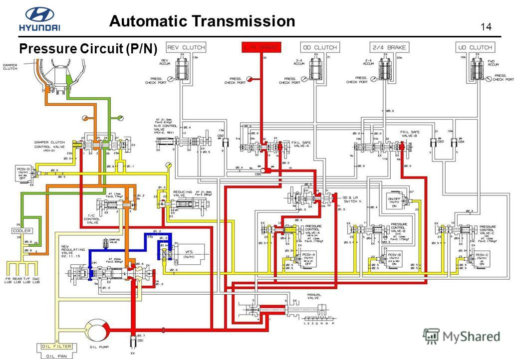 14 Automatic Transmission Pressure Circuit (P/N)
