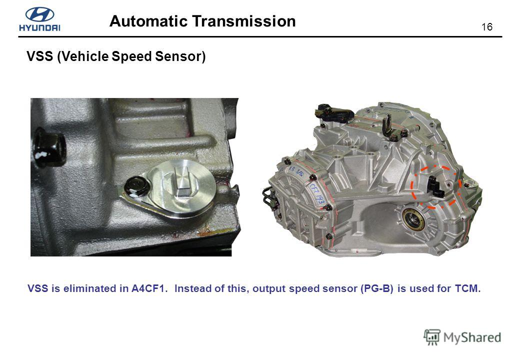 16 Automatic Transmission VSS (Vehicle Speed Sensor) VSS is eliminated in A4CF1. Instead of this, output speed sensor (PG-B) is used for TCM.